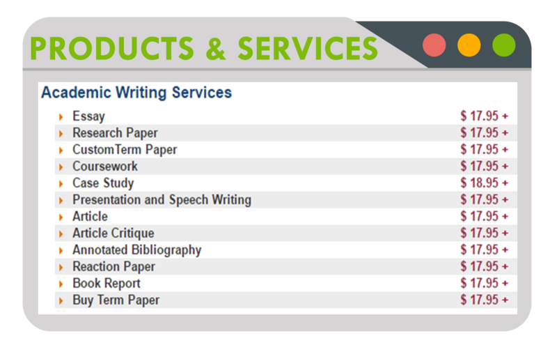 Products and Services from Best Term Paper