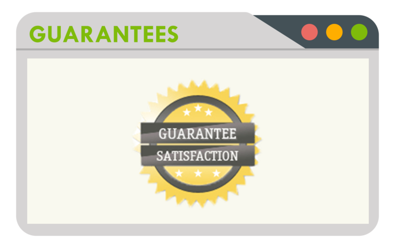 Guarantees from Best Term Paper