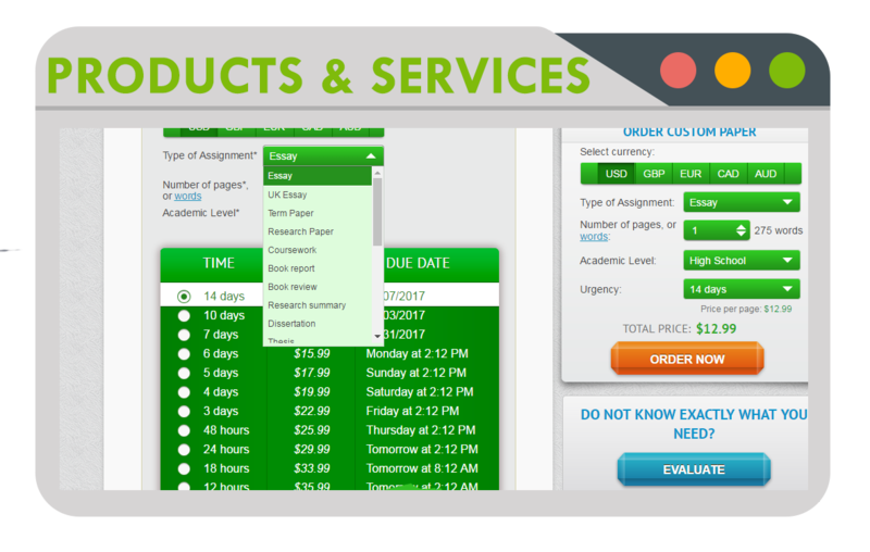 Products and Services from Green Essay