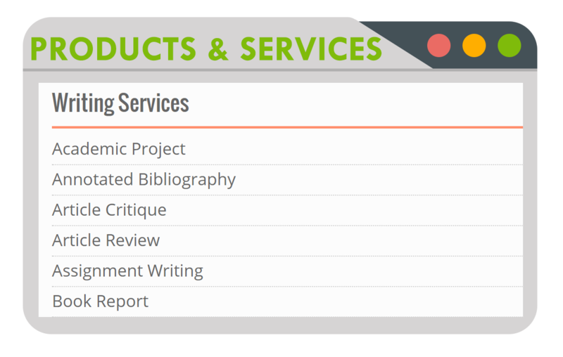 Products and Services from Smart Writing Service