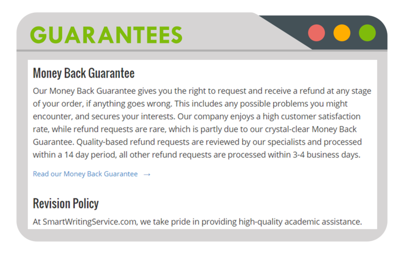 Guarantees from Smart Writing Service