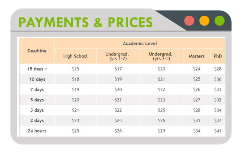 Payments and Prices from Book Worm Lab