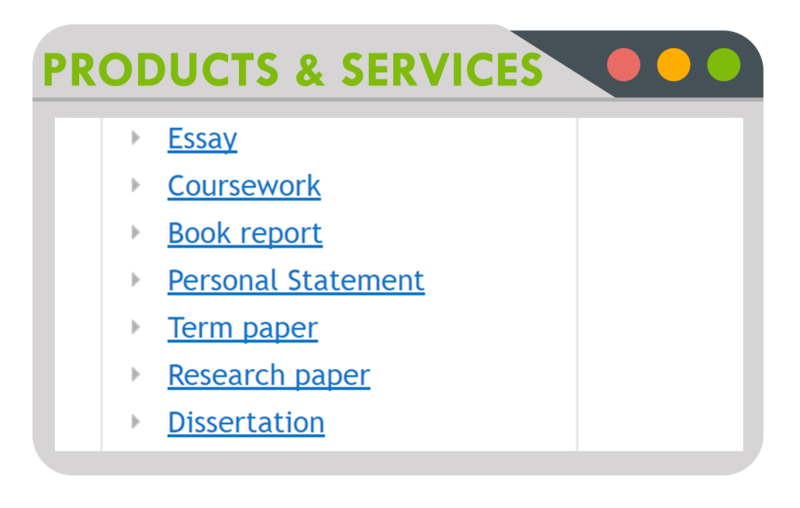 Products and Services from Essay Writer