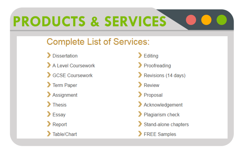 Products and Services from Pay For Essay