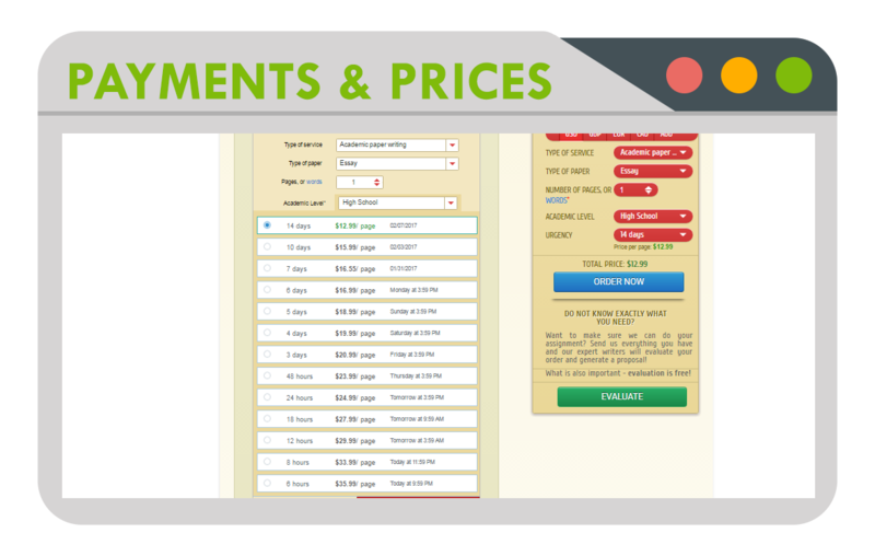 Payments and Prices from Premier Essay