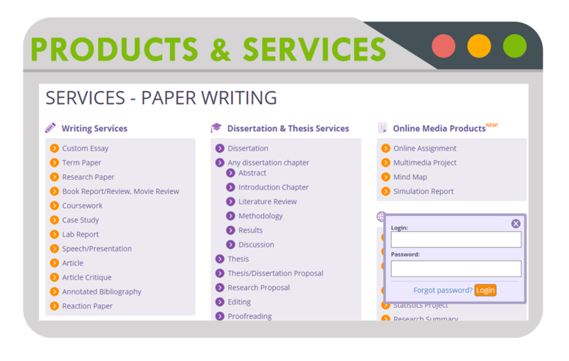 Products and Services from Best Essays